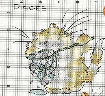 гороскоп на завтра рыбы для девочек